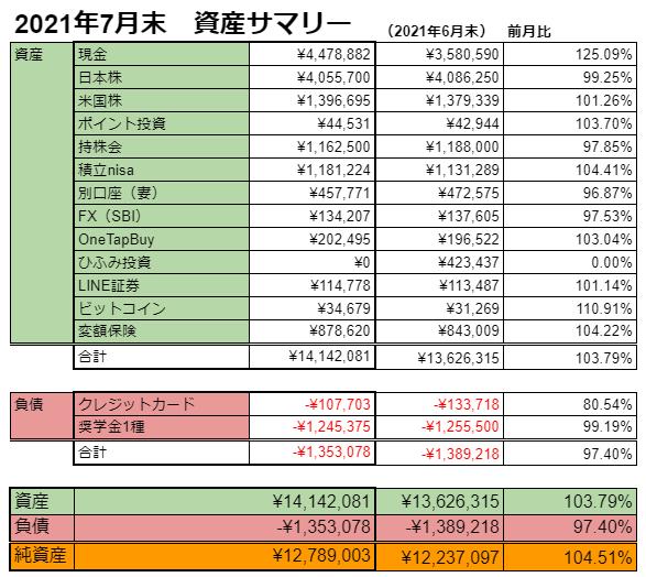 f:id:investormarimo:20210806145857p:plain
