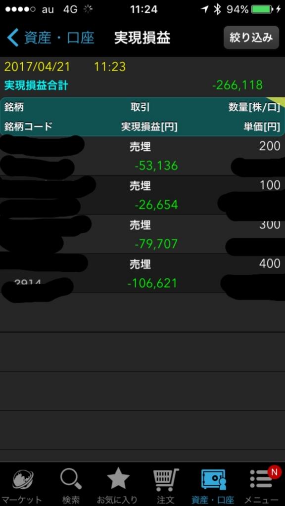 f:id:investortak:20170422034154j:plain