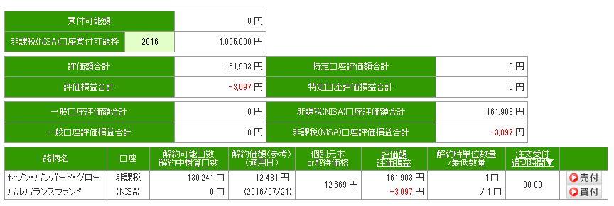 f:id:investplan:20160723002803j:plain