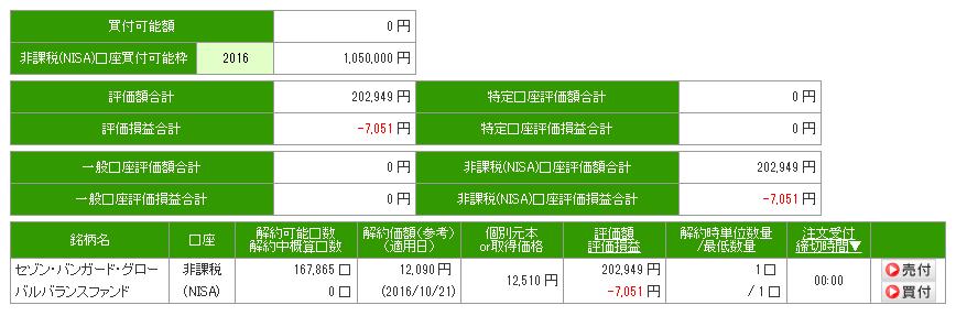 f:id:investplan:20161023191728p:plain