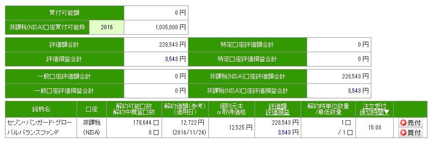 f:id:investplan:20161125221041j:plain