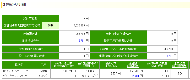 f:id:investplan:20161222134119p:plain