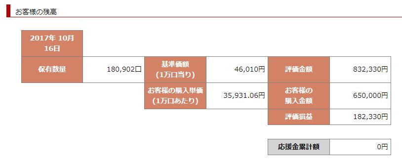 f:id:investplan:20171016220506p:plain