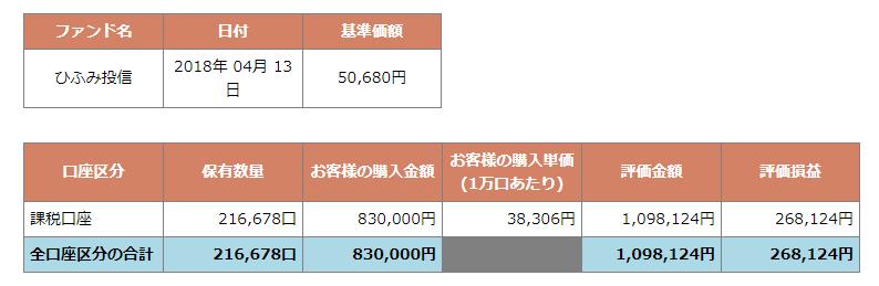 f:id:investplan:20180414200701p:plain