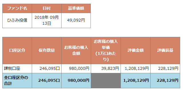 f:id:investplan:20180913212014p:plain