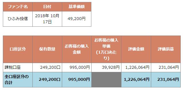 f:id:investplan:20181018000625p:plain
