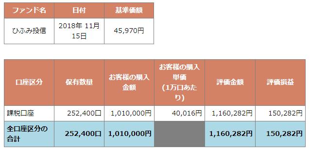 f:id:investplan:20181115220918p:plain