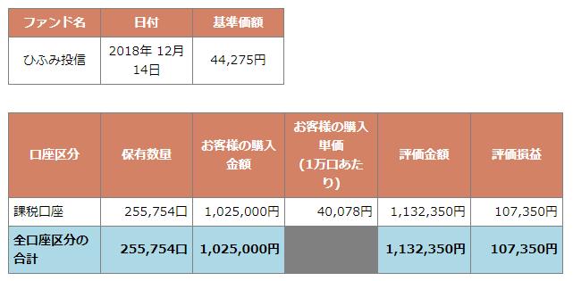 f:id:investplan:20181214220614p:plain