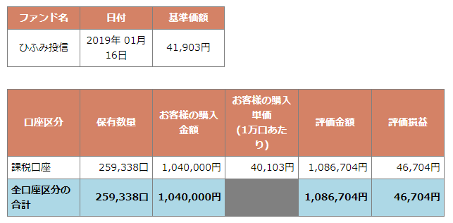 f:id:investplan:20190116230412p:plain