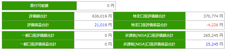 f:id:investplan:20190127200648p:plain