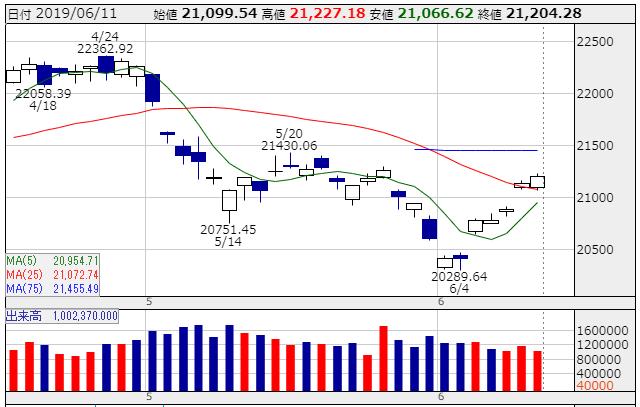 f:id:investplan:20200504195146p:plain