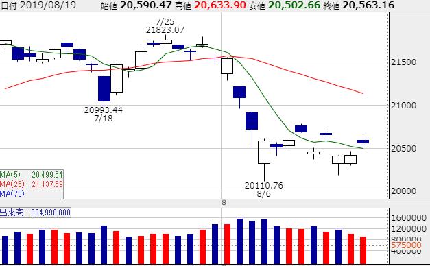f:id:investplan:20200813110959p:plain