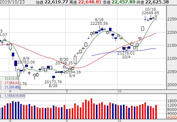 f:id:investplan:20200823134401p:plain