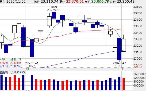 f:id:investplan:20201103164648p:plain