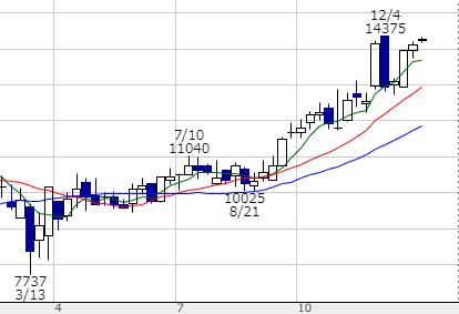 f:id:investplan:20201228173116p:plain