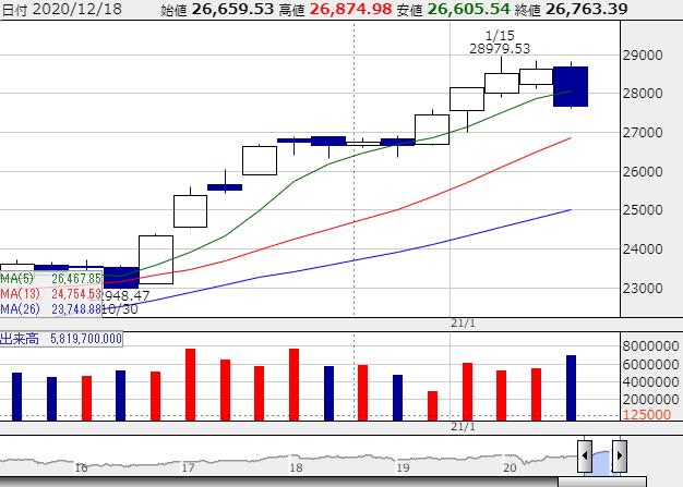 f:id:investplan:20210131093901p:plain