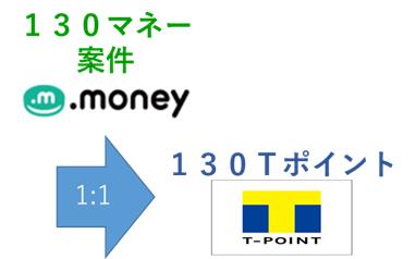 f:id:investravel:20161103191743p:plain
