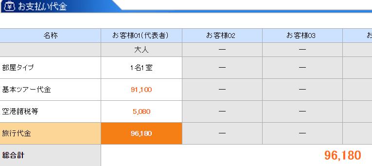 f:id:investravel:20161115152210p:plain