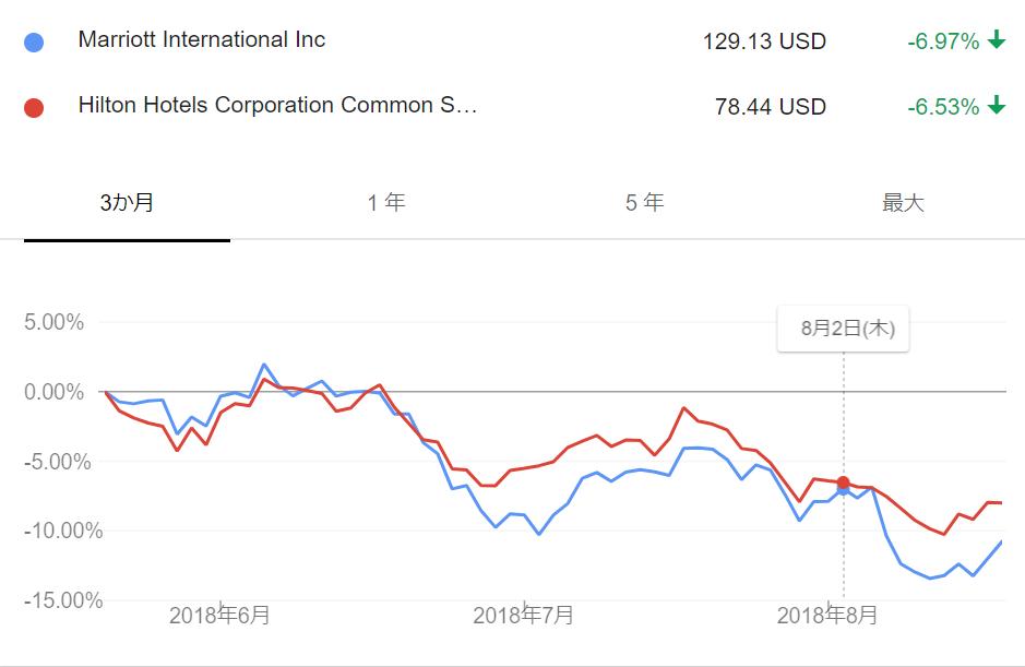 f:id:investravel:20180818224459p:plain