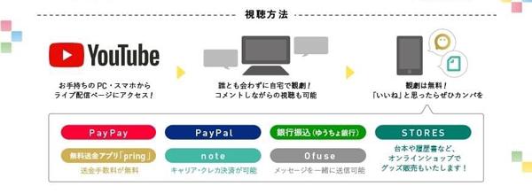 f:id:invivo_jp:20200422233931j:plain