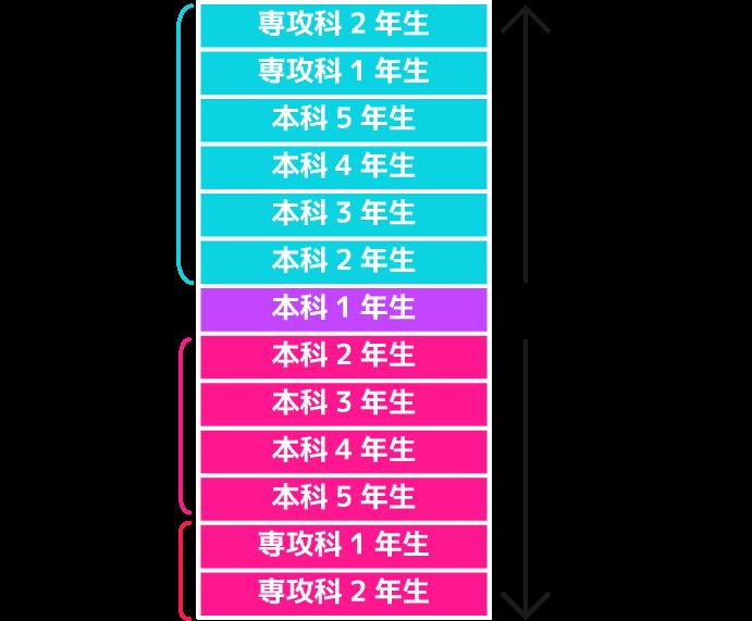f:id:iorin_kyosama:20170424155421p:plain