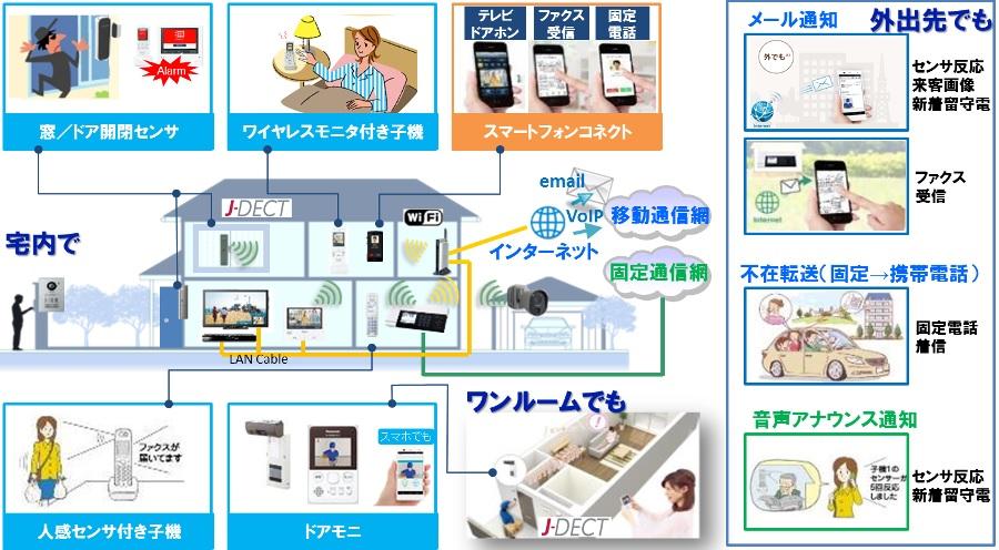 f:id:iotzukuri:20170319010655j:plain