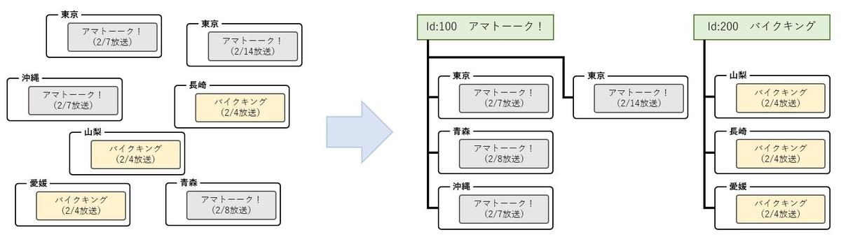 f:id:ipg-dev:20190605202822j:plain