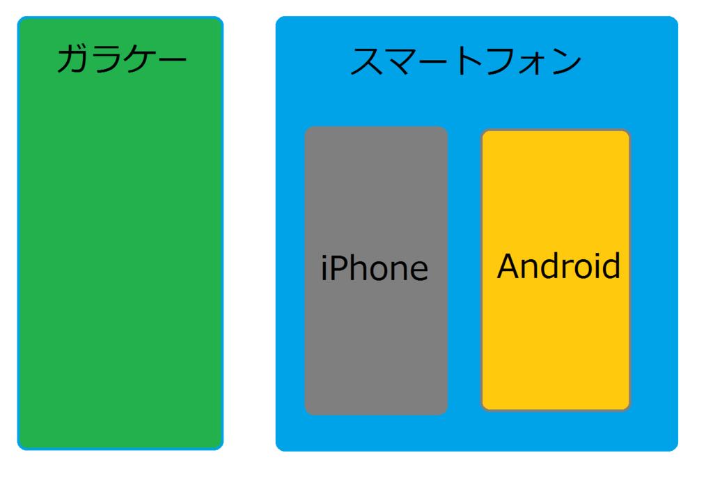 f:id:iphonekyoshitu:20170107135858p:plain