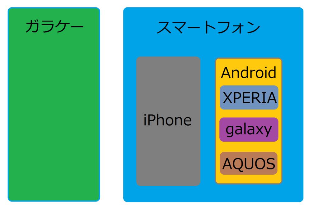f:id:iphonekyoshitu:20170107140731p:plain