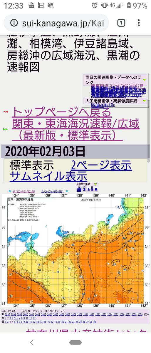 f:id:ipssii:20200204125203p:plain