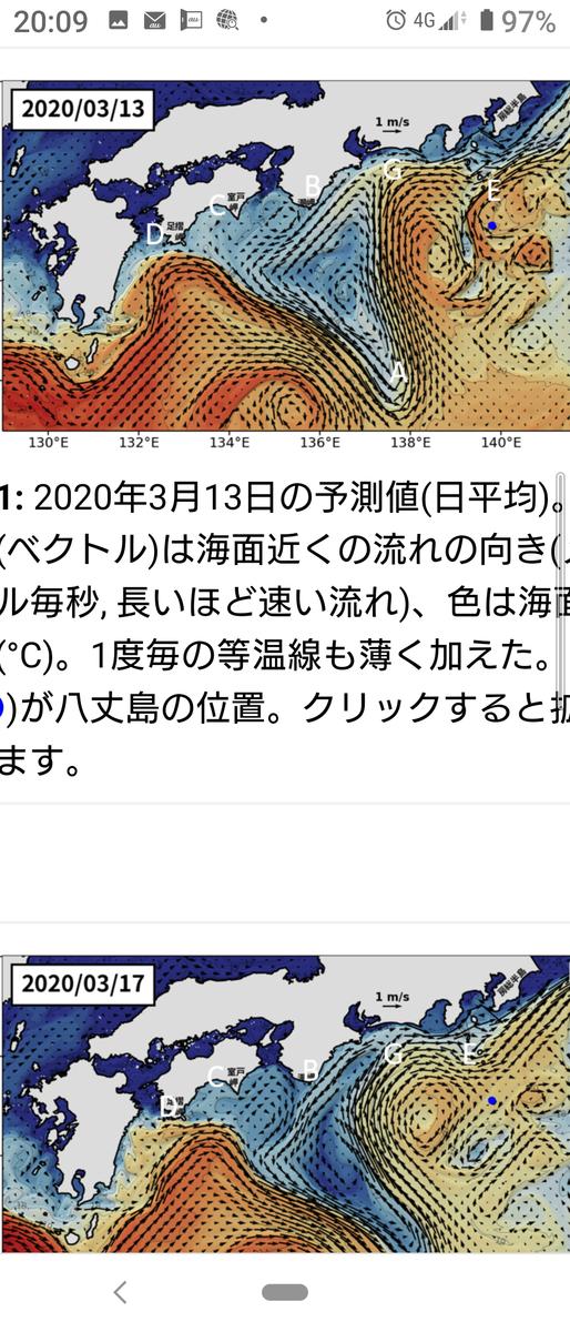 f:id:ipssii:20200313201205p:plain