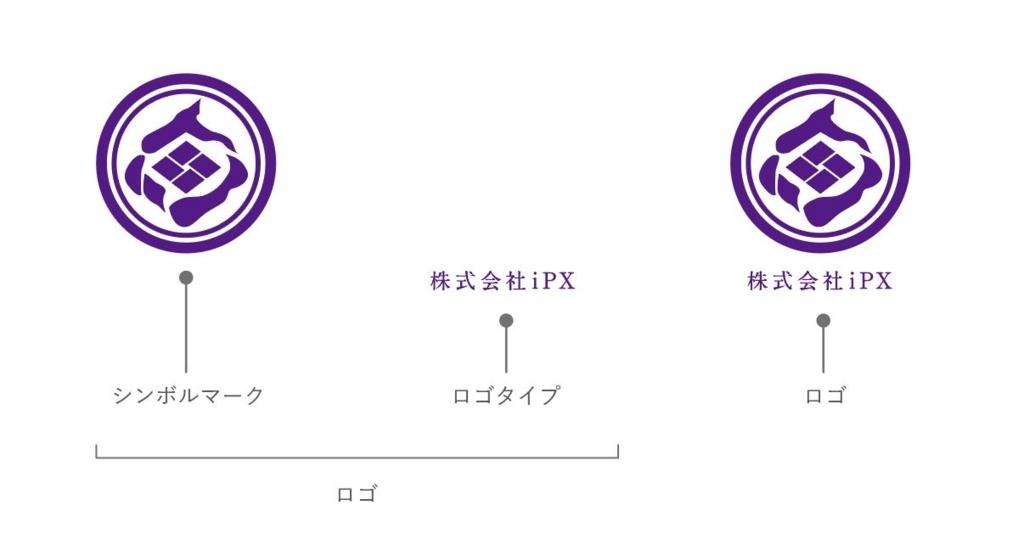 f:id:ipx-writer:20170916020721j:plain