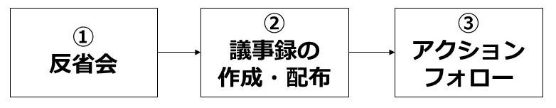 f:id:iq84_wz20:20200508003707j:plain