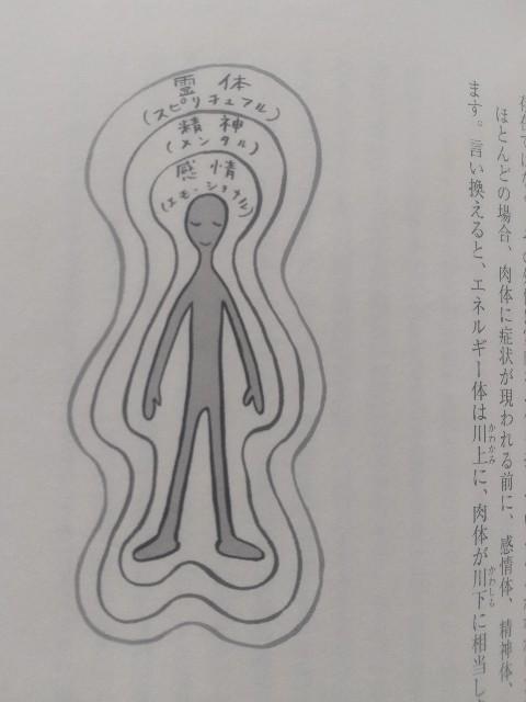 f:id:irie8428yumiko:20210616114833j:image