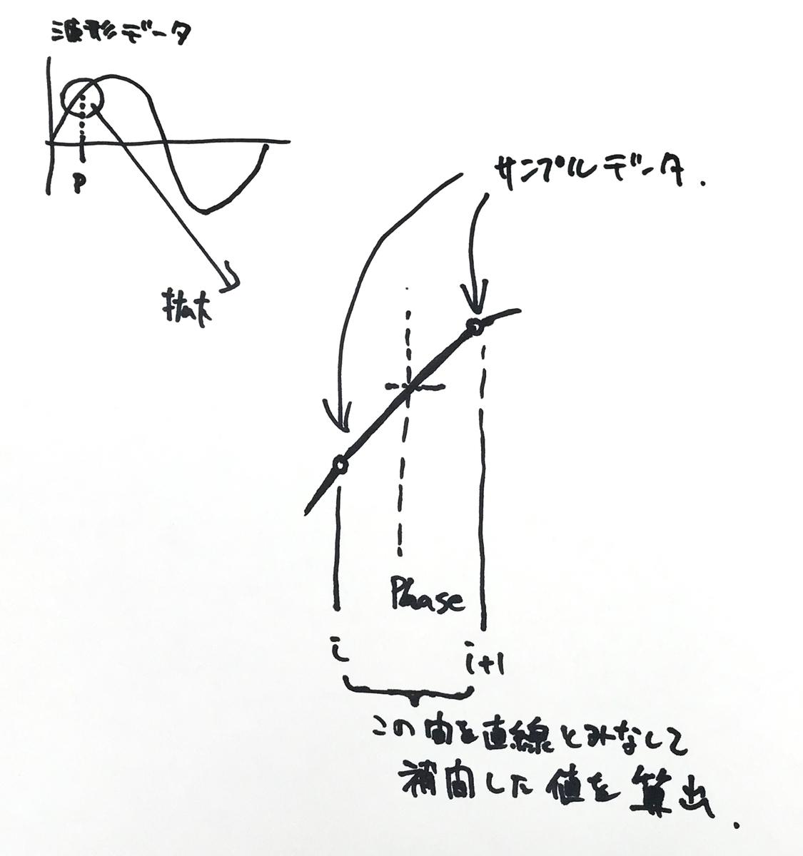 f:id:irieda:20190820190442j:plain