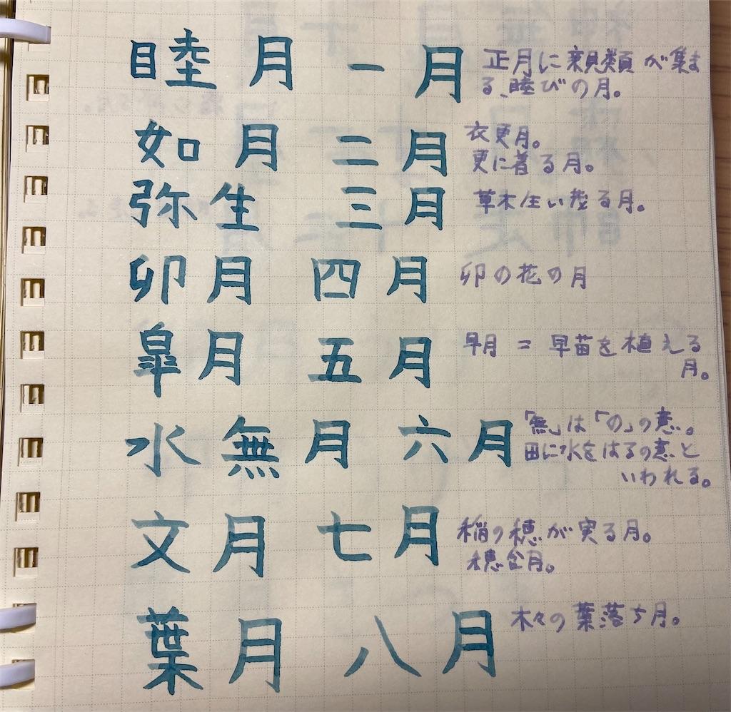 f:id:iro-fuku2018:20210410182446j:image