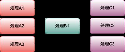 f:id:irof:20120709201723p:image