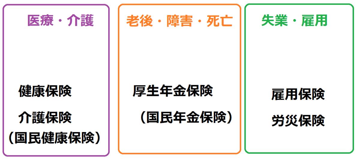 f:id:iroha_fp:20200801143611p:plain