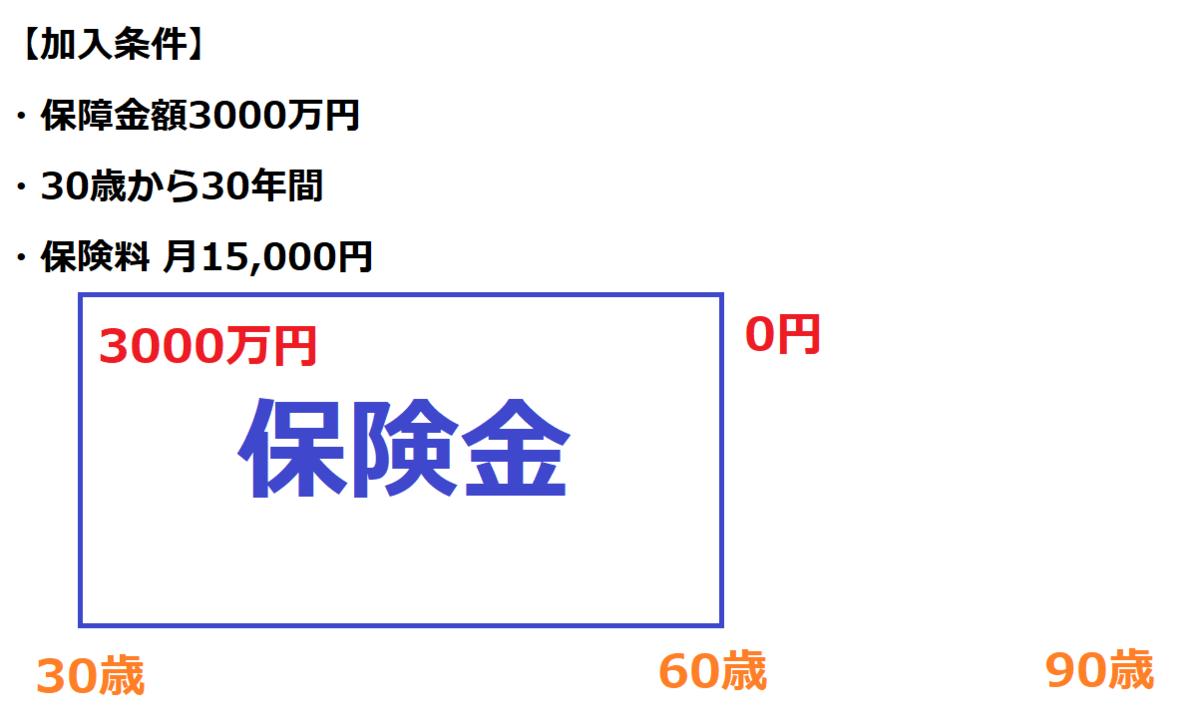 f:id:iroha_fp:20200916235046p:plain