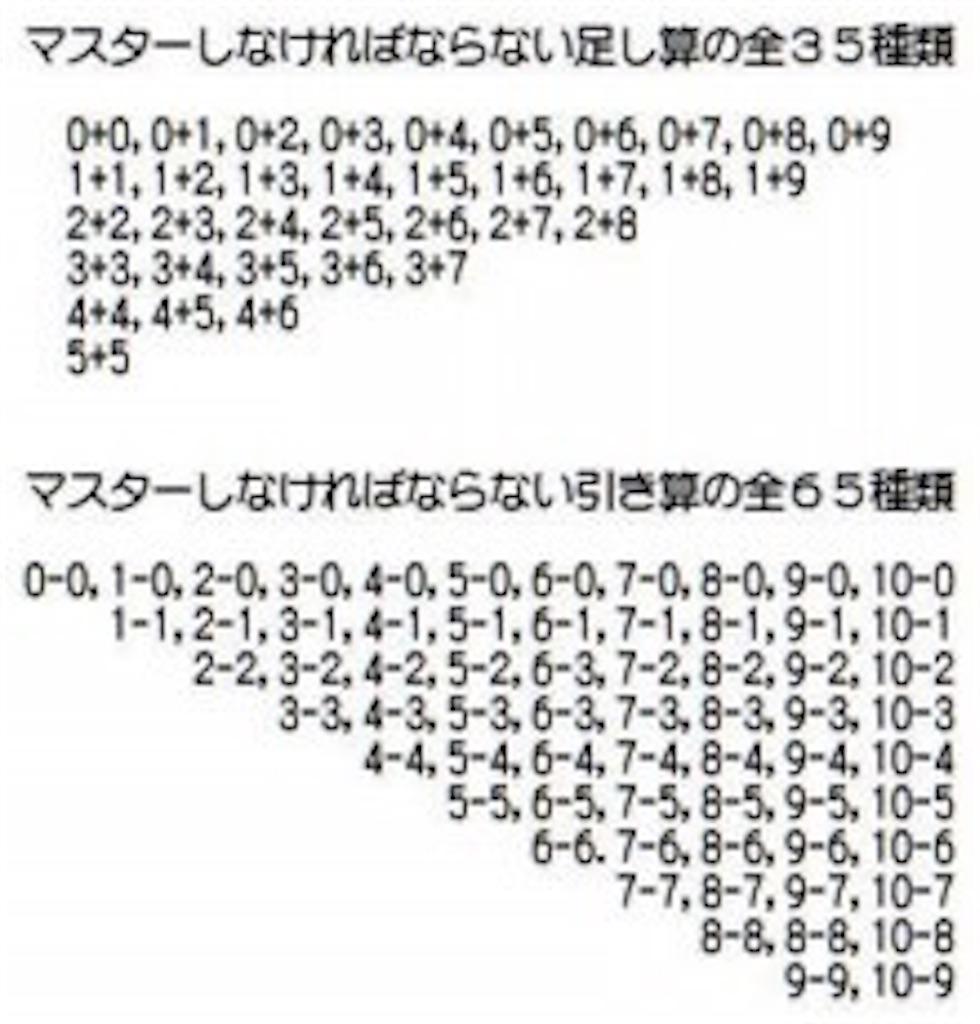 f:id:irohanihoheto-shinobi1105:20170318114719j:image