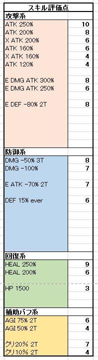 f:id:irohanihora:20170414234625j:plain