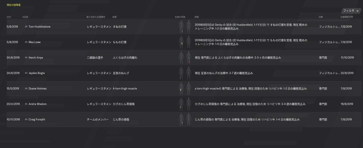 f:id:irohasesun-fm-foot:20200916202832p:plain