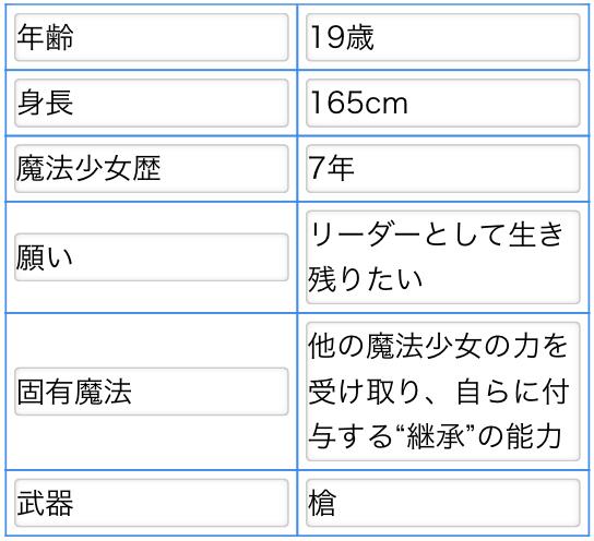f:id:irohasesun-fm-foot:20201023165904j:plain