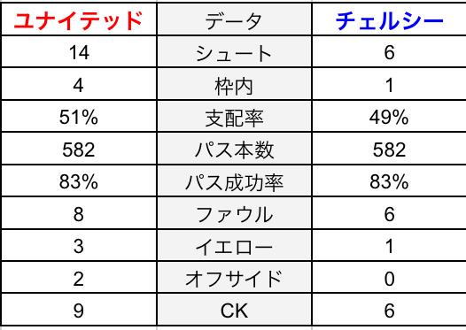 f:id:irohasesun-fm-foot:20201025170927j:plain