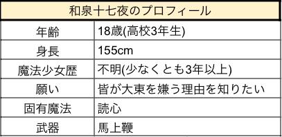 f:id:irohasesun-fm-foot:20201103190227j:plain