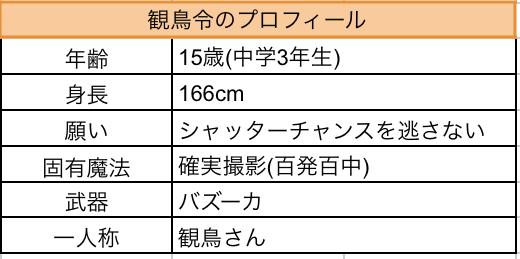 f:id:irohasesun-fm-foot:20201104021231j:plain