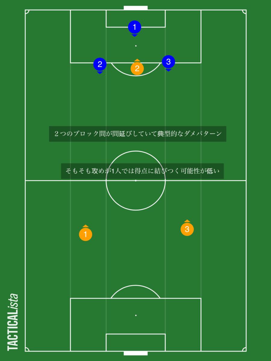 f:id:irohasesun-fm-foot:20201108164319p:plain
