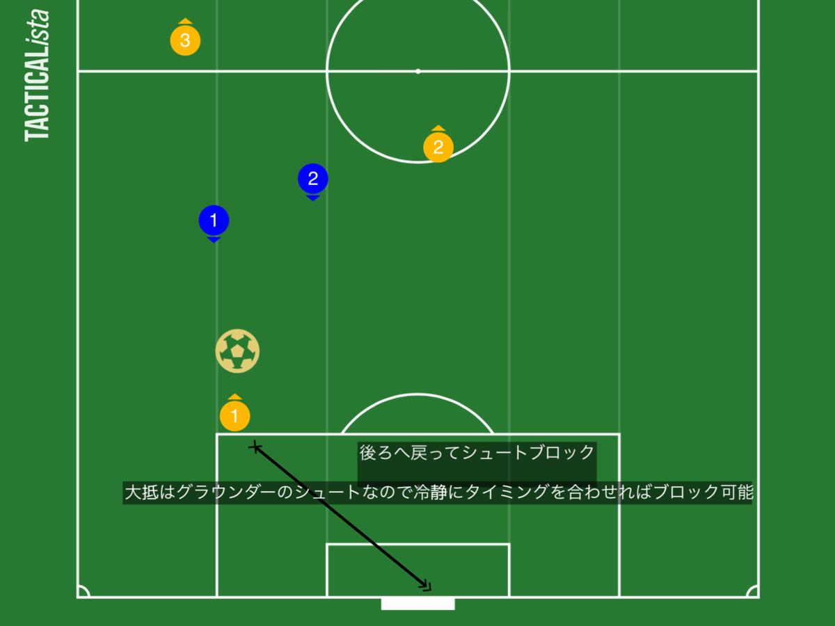 f:id:irohasesun-fm-foot:20201108170726p:plain