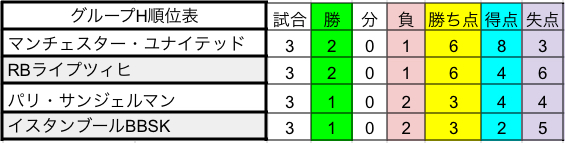 f:id:irohasesun-fm-foot:20201125014534j:plain