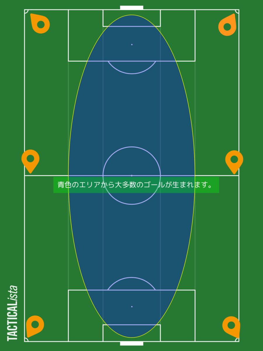f:id:irohasesun-fm-foot:20201128025902p:plain